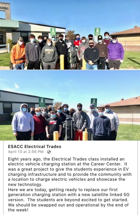 ES Trades